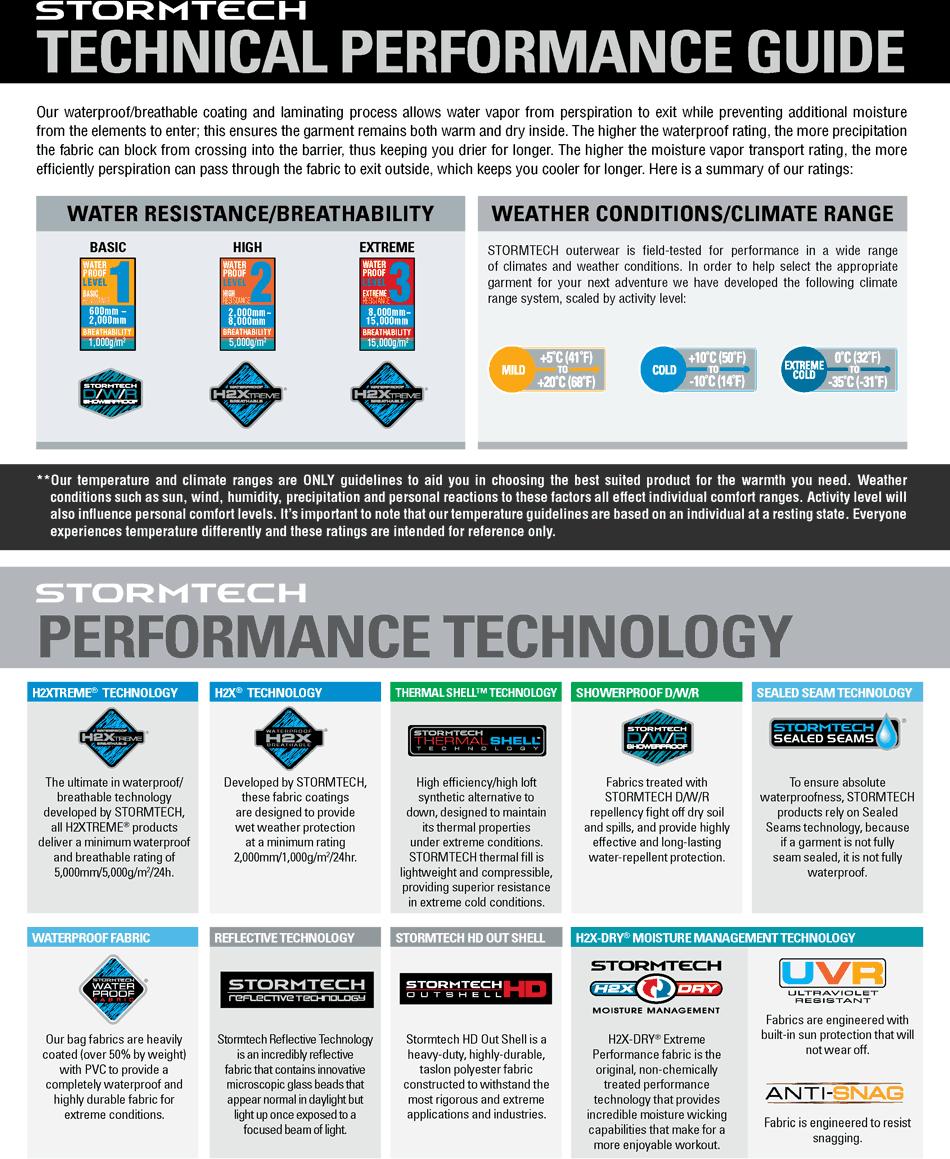 stormtech-technical-performance-guide